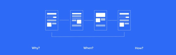 Micro Wireframes Benefits